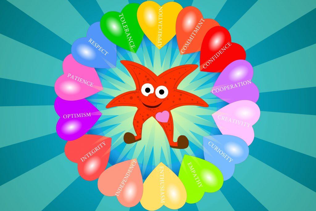 HappyLanguageKids Children's books character education English for children ESOL Spanish for children